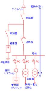 高圧 受電 設備 記号