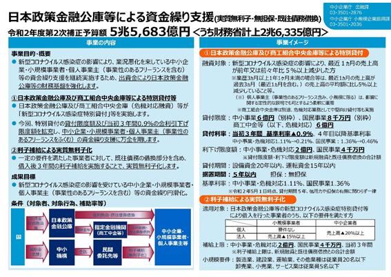 日本 金融 公庫